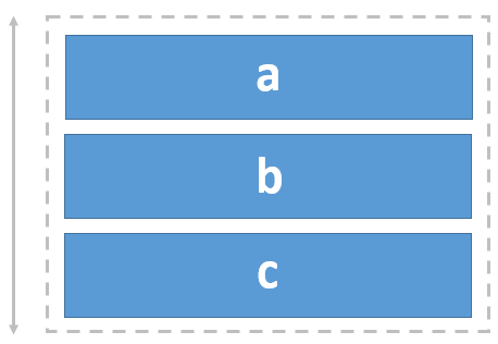 Diagram illustrating the underlying grid of a column widget.