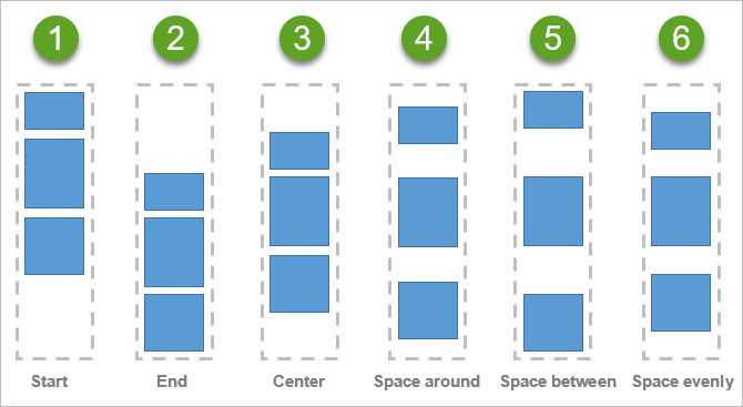 Individual diagrams illustrate how each vertical alignment setting distributes widgets nested in a column