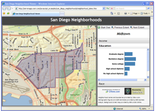 Info windows and graphics  Guide  ArcGIS API for JavaScript 322
