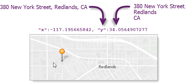 findAddressCandidates—ArcGIS REST API: World Geocoding